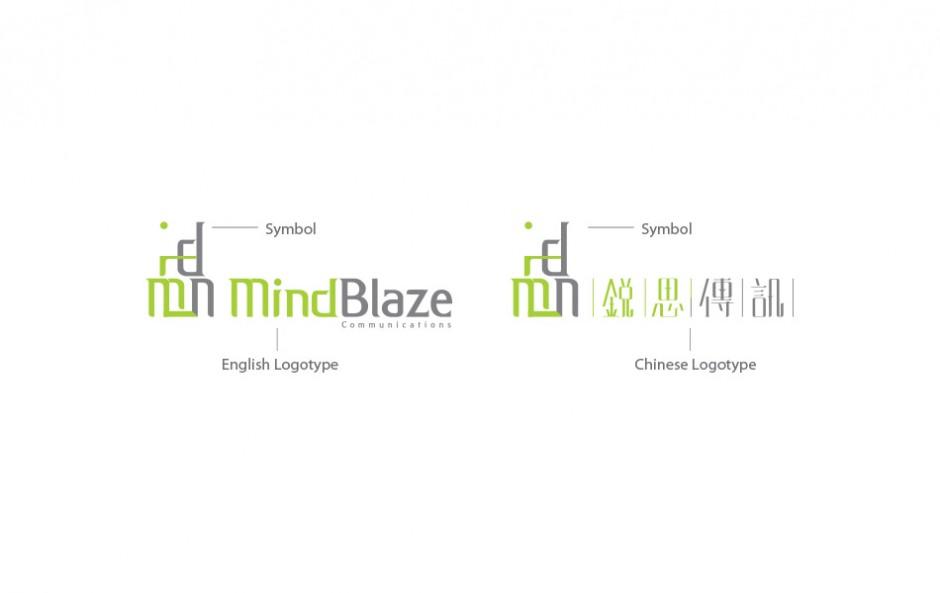 mindblaze6